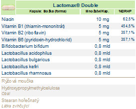 LACTOMAX DOUBLE 60 kapslí